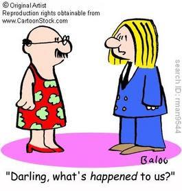 Image result for Gender Roles Psychology