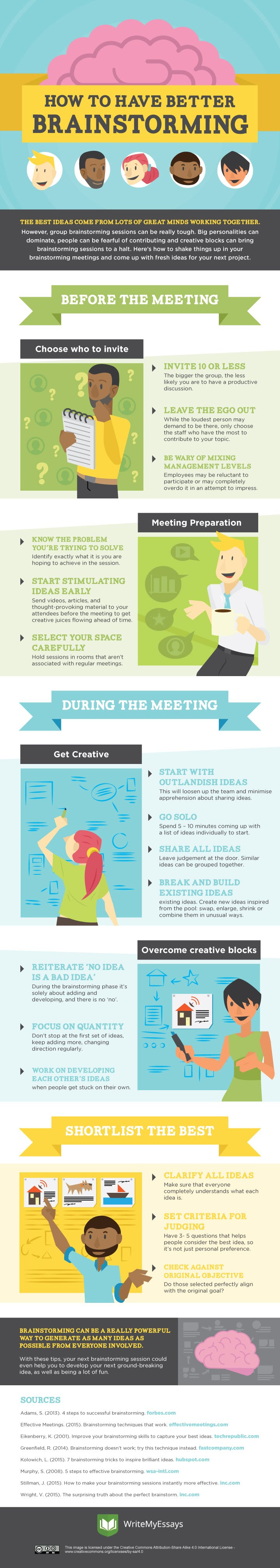 How to Have Better Brainstorming