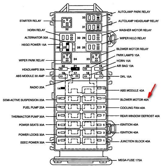 Mercury Fuse Box Diagram