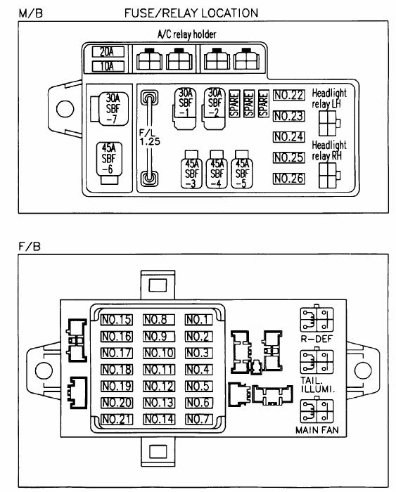 diagram 2009 subaru forester tow fuse box diagram full version hd quality box diagram thewiringnut traditiopatrum it 2009 subaru forester tow fuse box