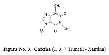 Cafeína (1, 3, 7 Trimetil - Xantina)