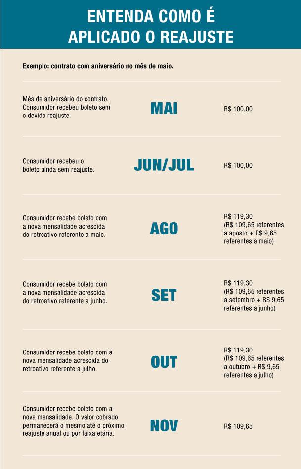 informe reajuste 2014