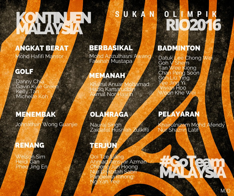Atlet Malaysia Olimpik Rio 2016