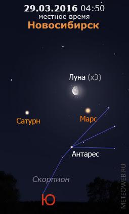 Убывающая Луна, Марс и Сатурн на утреннем небе Новосибирска 29 марта 2016 г.