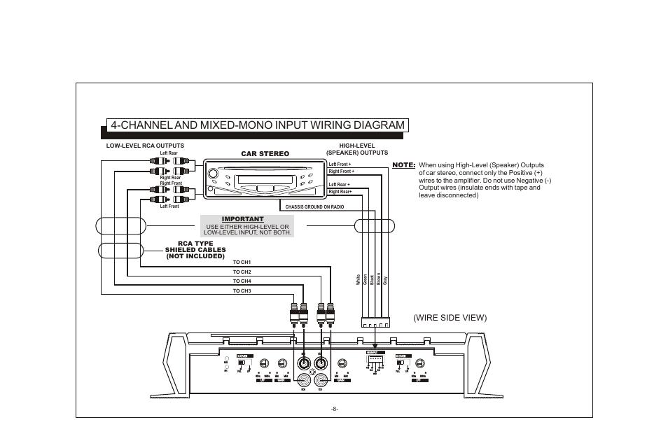 Audiovox Radio Wiring Diagram