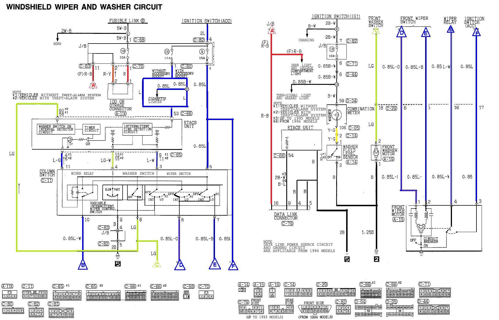 Wiring Diagram 1993 Dodge Stealth Wiring Diagram Motor Motor Frankmotors Es