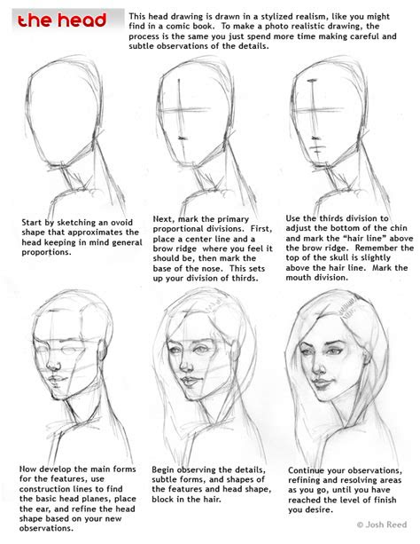 comic art reference drawing  head