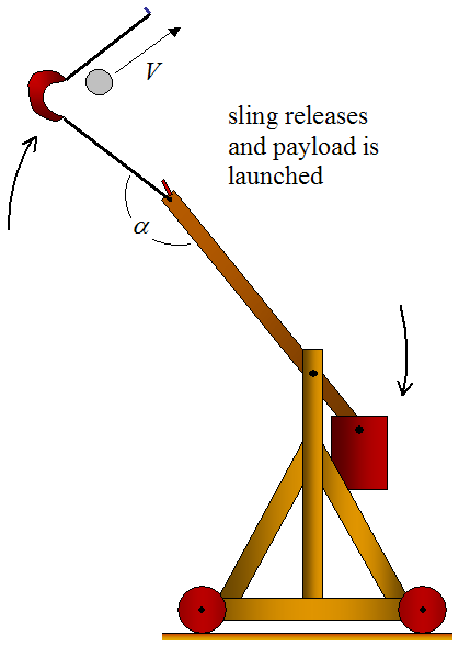 trebuchet launch 3