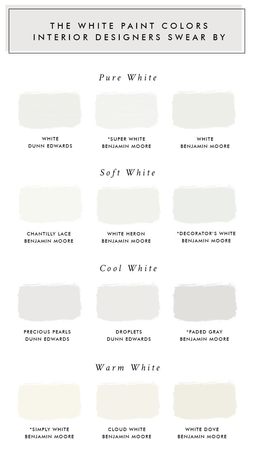 The White Paint Colors Interior Designers Swear By Laurel Harrison