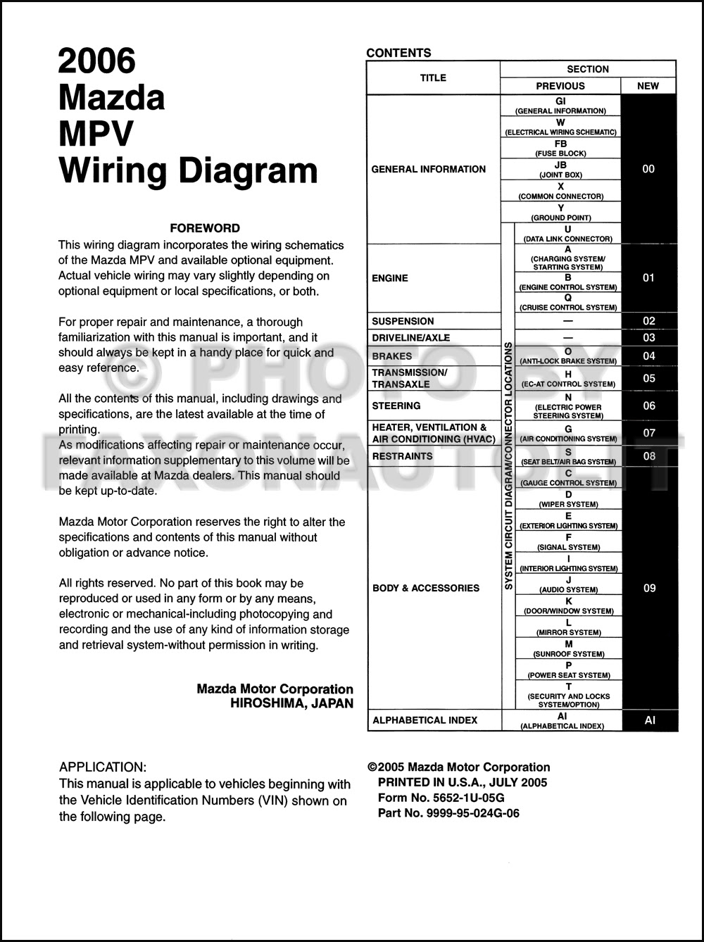 DIAGRAM] Mazdaspeed 3 Stereo Wiring Diagram FULL Version HD Quality Wiring  Diagram - SAVEONWIRING.MAMI-WATA.FRMami Wata