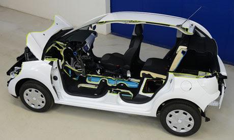 The Peugeot Hybrid Air