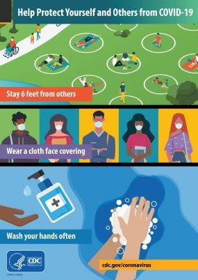 image of How to Protect Yourself and Others from COVID-19 poster