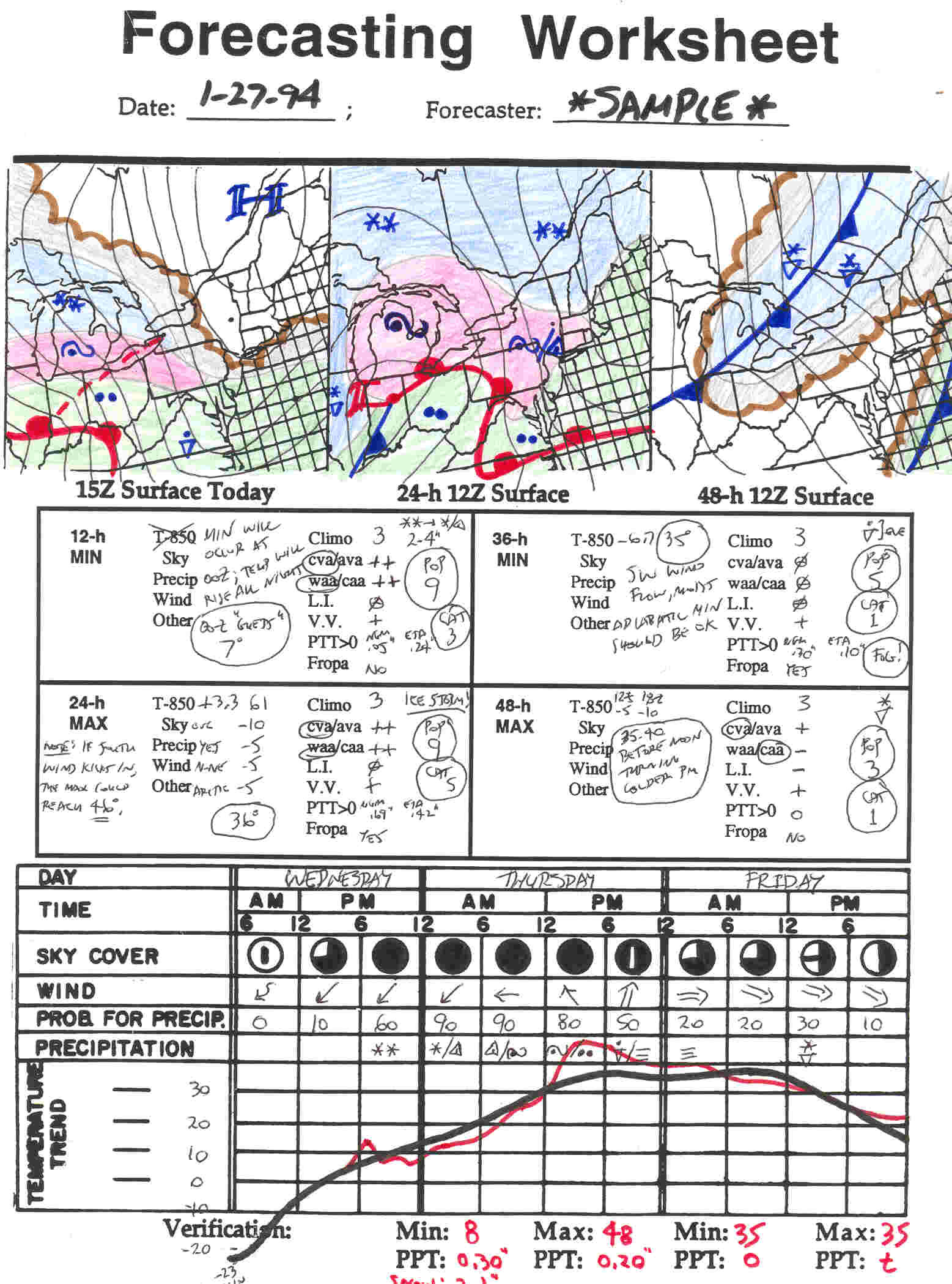 Weather Worksheet New 101 Weather Conversation Worksheets