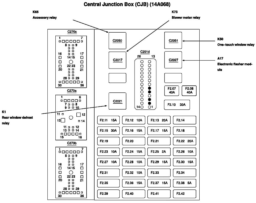 2003 Ford Taurus Se Fuse Diagram 72 88 Royale Wiring Diagrams Bege Wiring Diagram