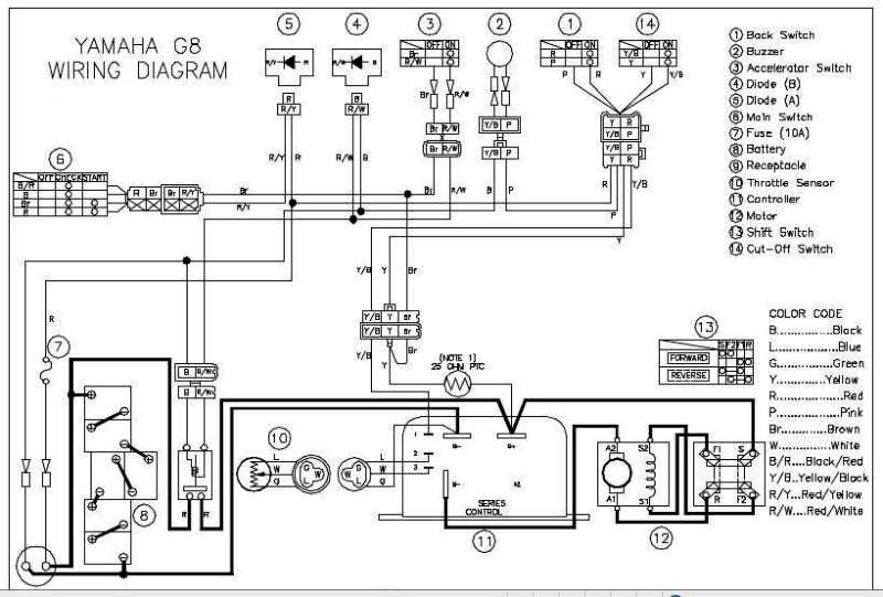 Diagram Yamaha G8 Golf Cart Wiring Diagram Full Version Hd Quality Wiring Diagram Networxwiring Biorygen It
