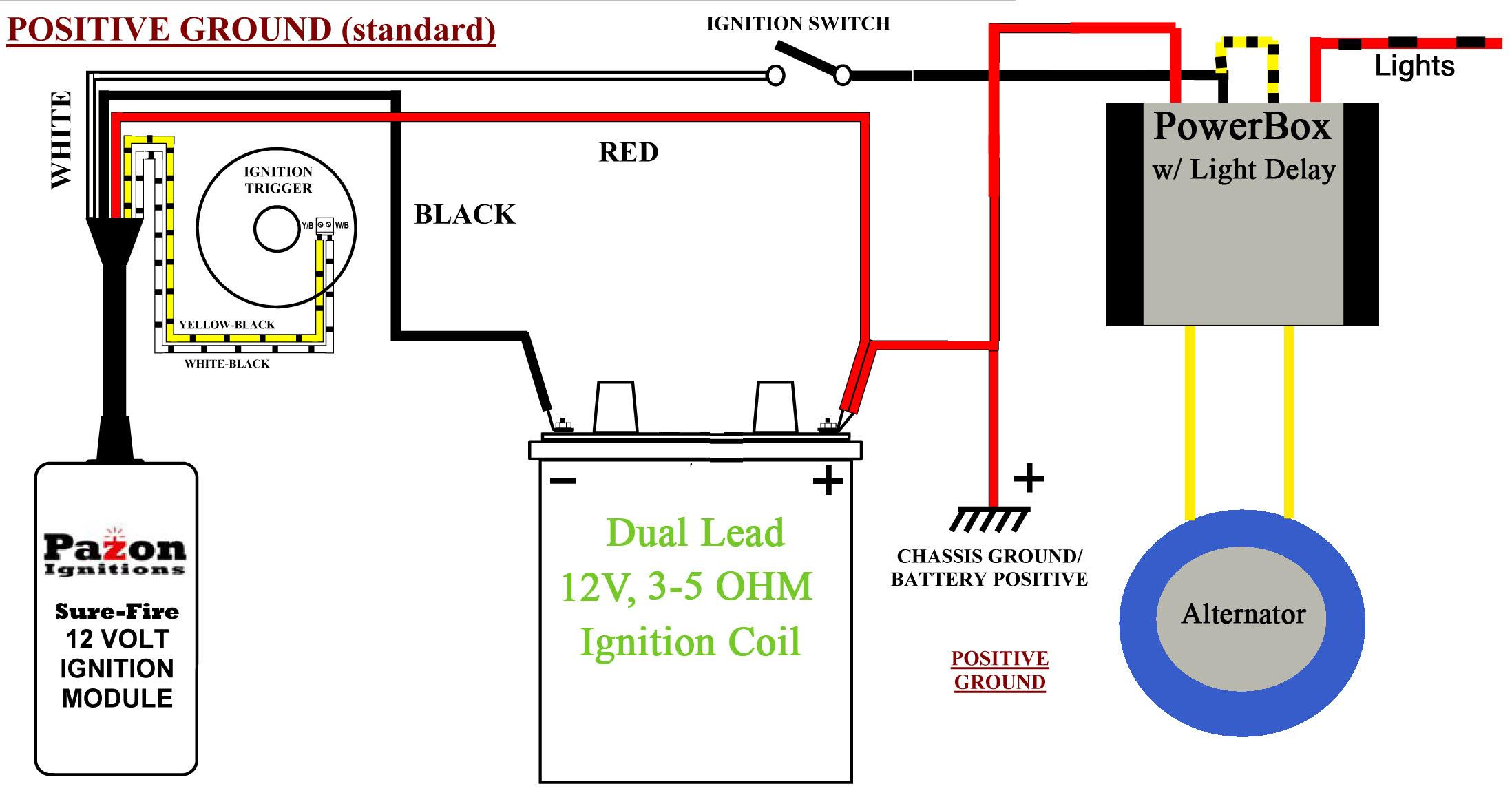 Triumph Wire Diagram