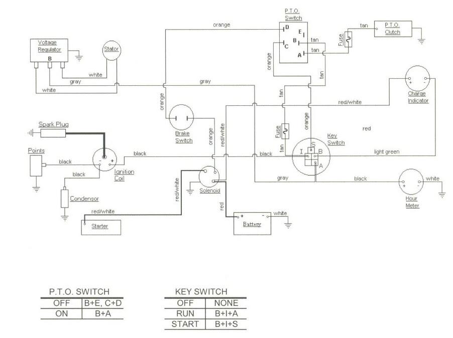 Diagram  Cub Cadet Hydro Wiring Diagram Full Version Hd
