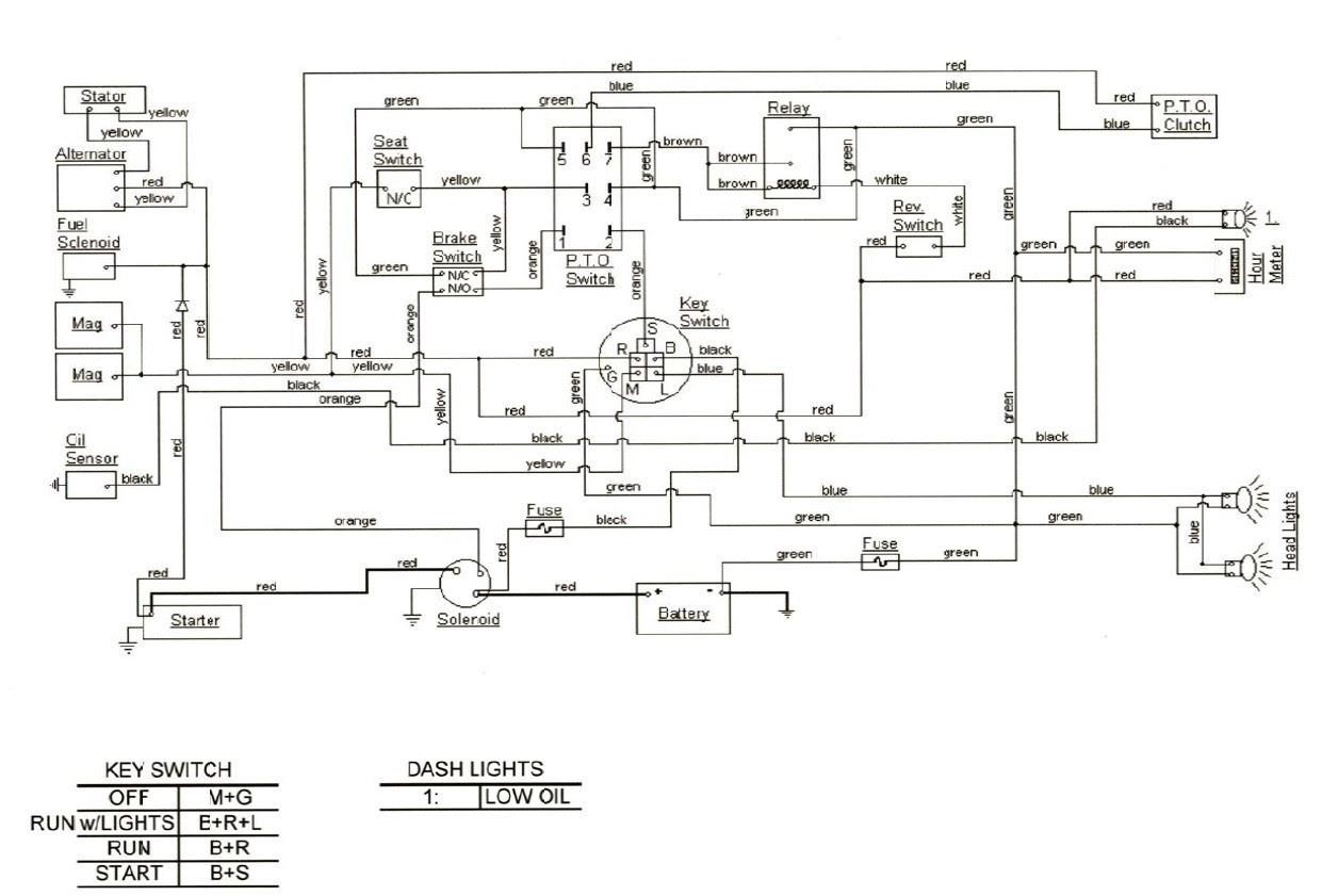 3206 Cub Cadet Wiring Diagram