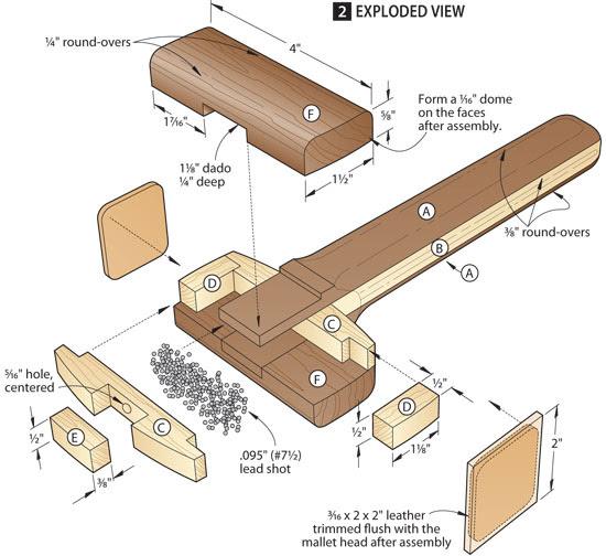 Fine Woodworking Mallet Plans Somewhere Woodworking 76 dead blow hammer icons. fine woodworking mallet plans somewhere woodworking