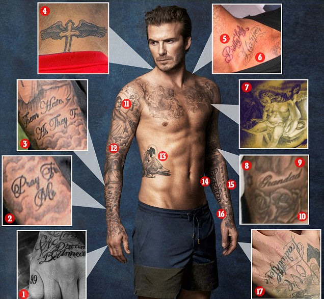A look back at David Beckham's 40 tattoos and the special meaning behind each design