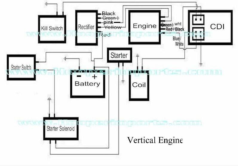 250cc Lifan 200cc Wiring Diagram