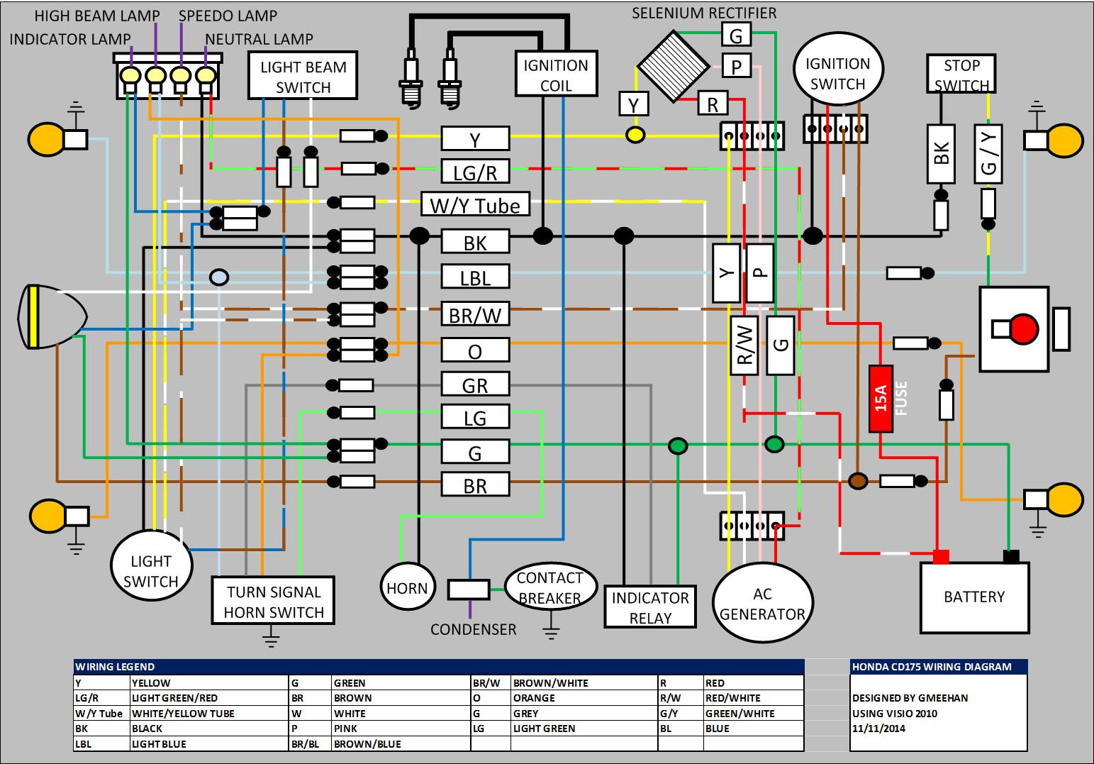 DIAGRAM] Suzuki Access 125 User Wiring Diagram FULL Version HD Quality Wiring  Diagram - ILIKETOREAD.CHAIRE-CTSC.FR