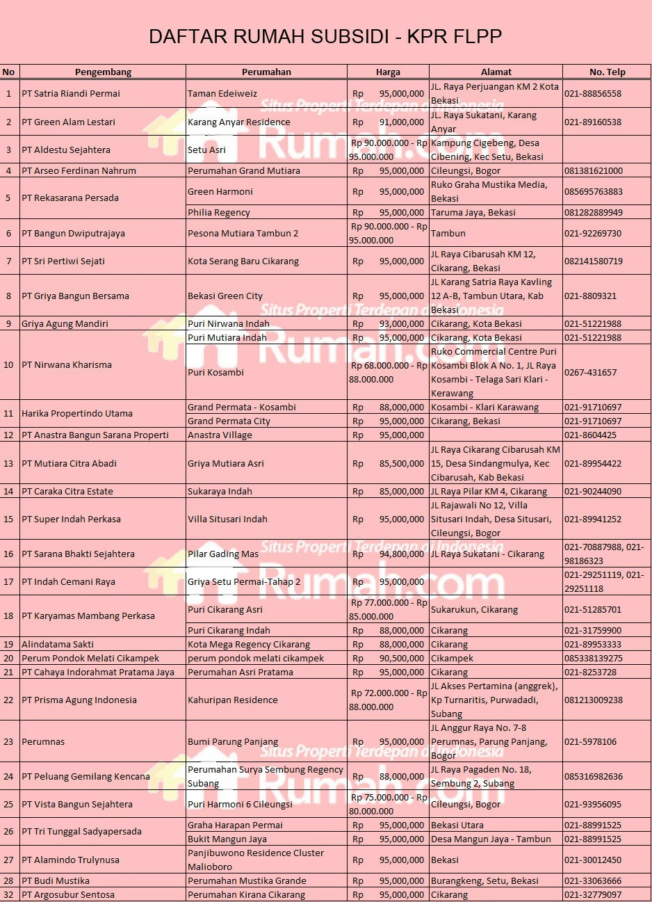Judul Skripsi Akuntansi Untuk Rumah Sakit - Contoh 0917