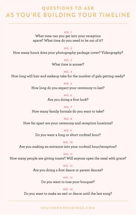 SouthernWeddings TimelineQuestions