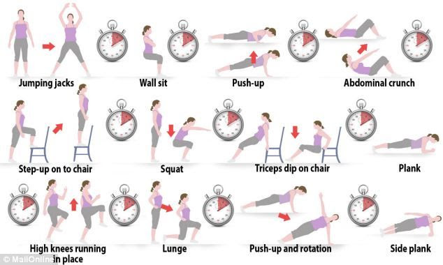 1000+ images about 7 MINUTE WORKOUT on Pinterest | Full body ...