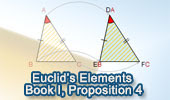 Euclid's Elements Book I, Proposition 4.
