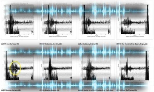 Μυστηριώδης Παλμός από το Εσωτερικό της Γης καταγράφεται σε όλο τον κόσμο (video)