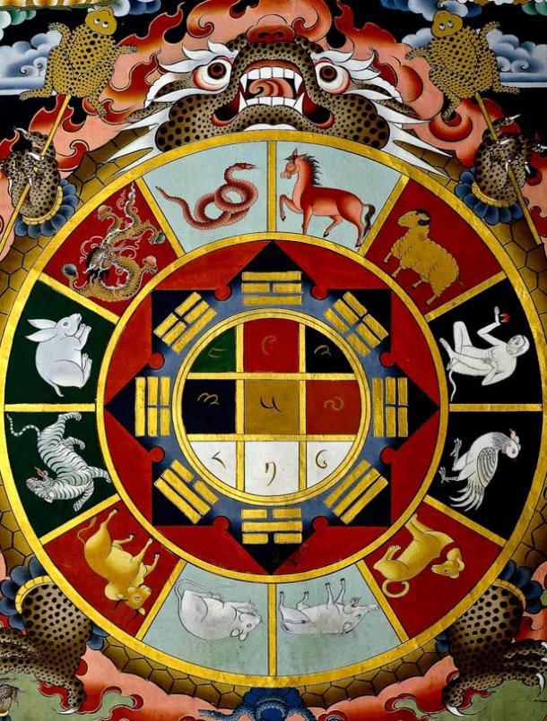 Risultati immagini per I Ching zodiaco cinese