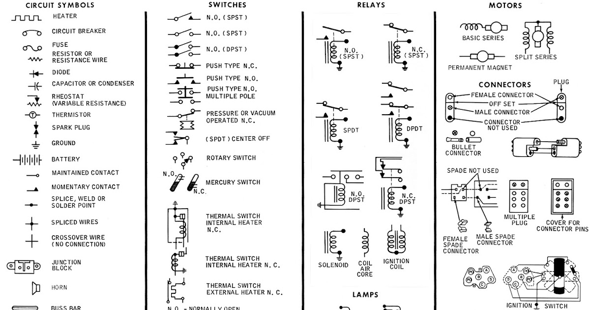Automotive  Automotive Wiring Diagram Symbols