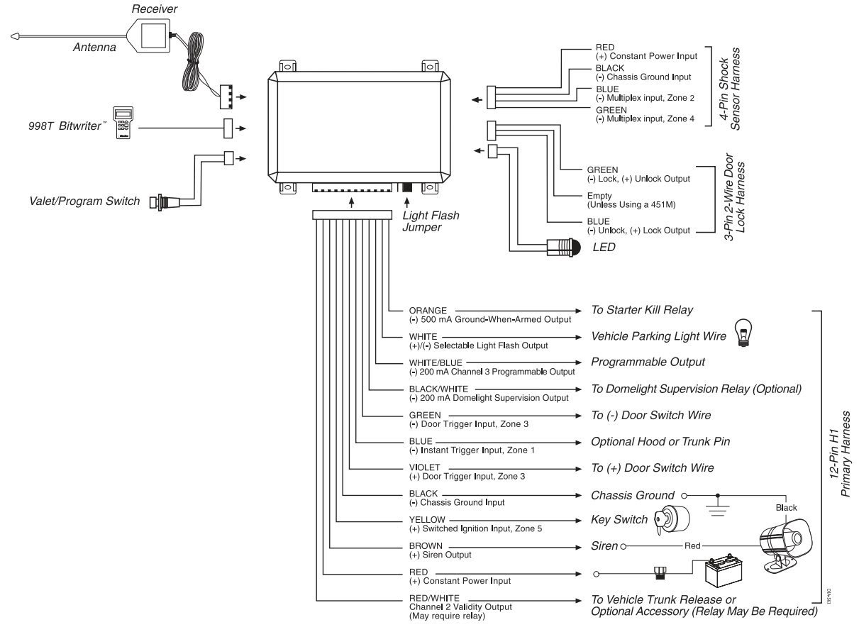 Directed Electronics Wiring Diagrams