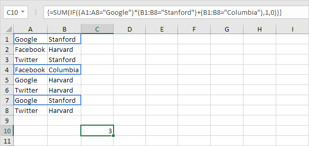 Count with And, Or Criteria