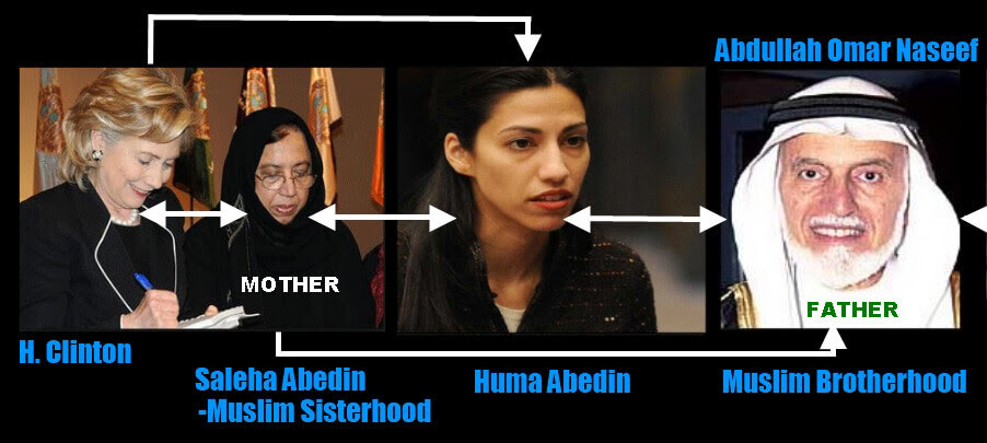 Hillary Clinton Huma Abedin Saleha Abedin Abdullah Omar Naseef