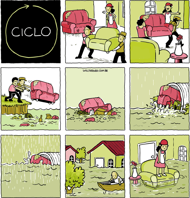 CICLO-Beth-Moreno.png (645×673)