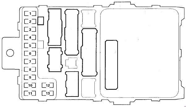 2004 Acura Mdx Fuse Box Diagram