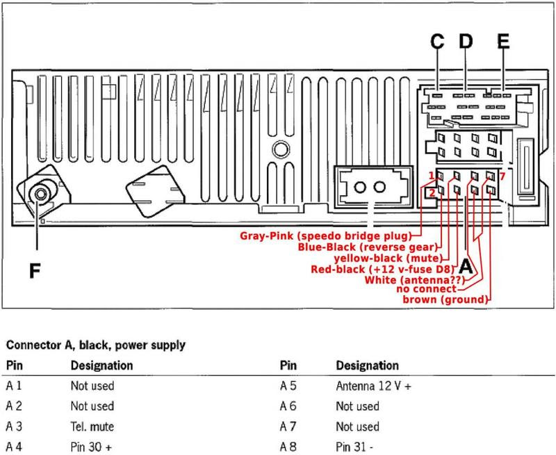 2002 Porsche Radio Wiring Wiring Diagrams Post Pack Pack Michelegori It