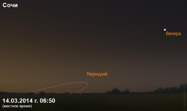 Западная элонгация Меркурия. Вид на широте Сочи.