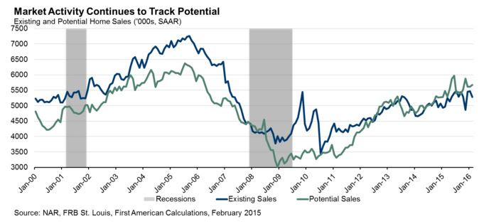 3-17 graph