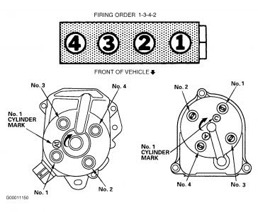 Honda Civic 1996 Spark Plug Wiring Diagram   wiring diagram B70 vacuum   Spark Plugs Wiring Diagram      athenenoctua.it