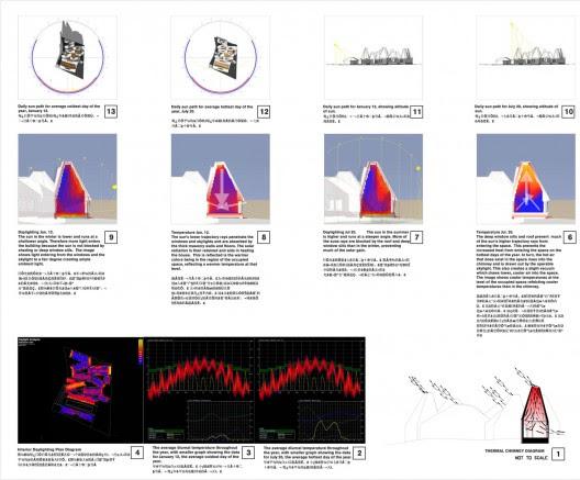 solar chimney diagram