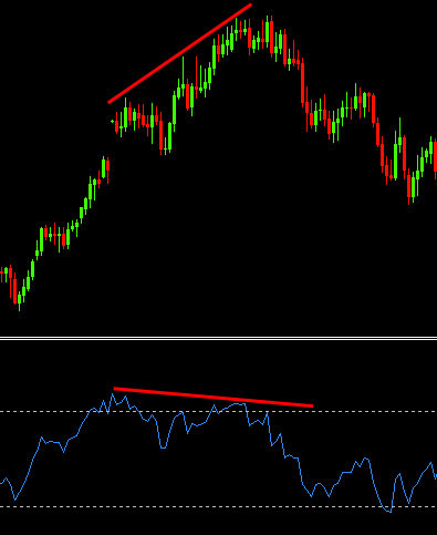 Nitro fx forex trading system free download
