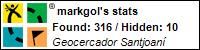 Profile for markgol