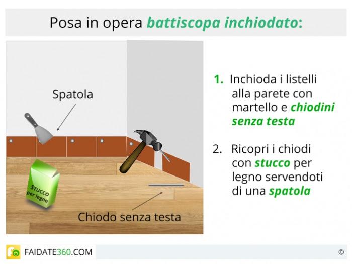 Battiscopa coprimarmo leroy merlin for Battiscopa bianco leroy merlin
