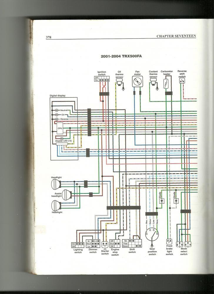 Diagram Yfz 450 Wiring Schematic Diagram Full Version Hd Quality Schematic Diagram 1wanweibaike Affaricerti It