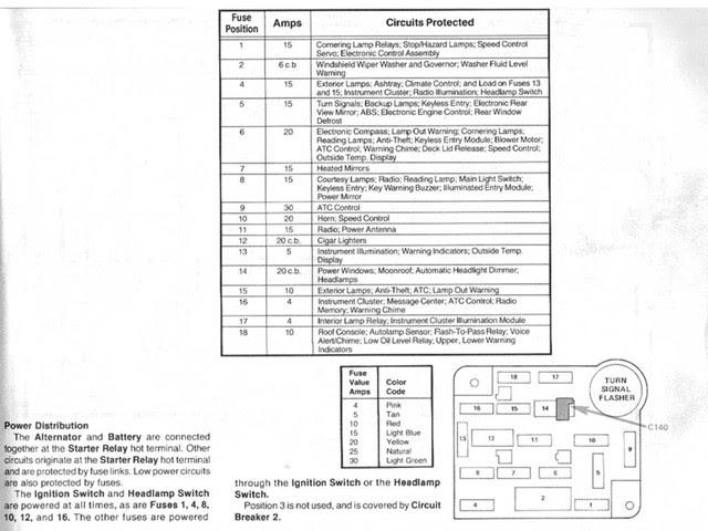 92 F250 Fuse Diagram