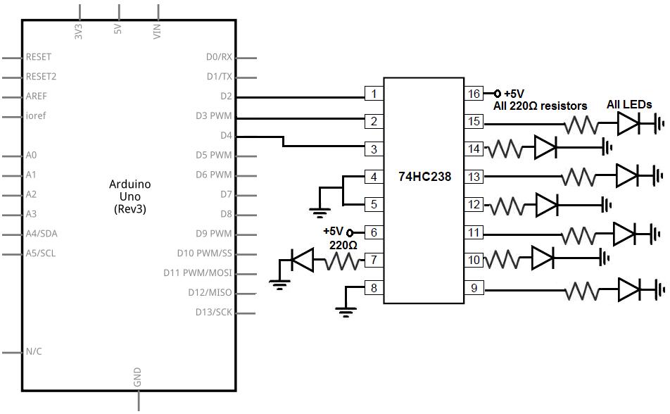 Logic Circuit Diagram Of 1 To 8 Demultiplexer - Wiring ...