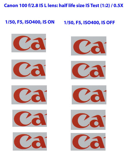 canon ef 100mm f/2.8L IS USM macro lens image stabilization test : half life size IS Test